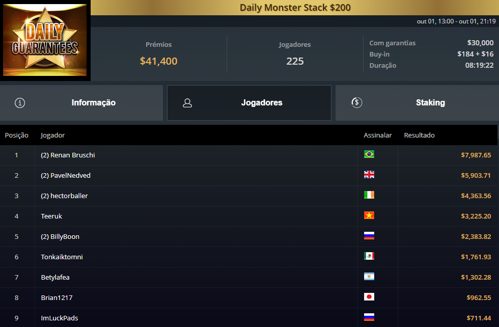 Daily Monster Stack $200