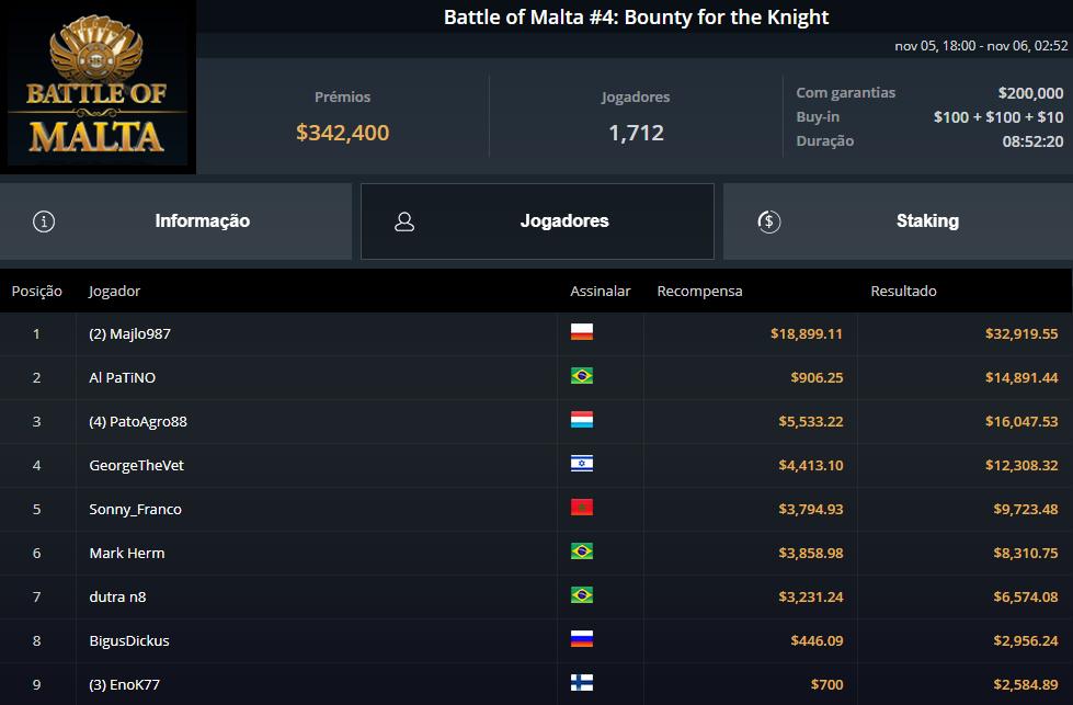 Battle of Malta #4