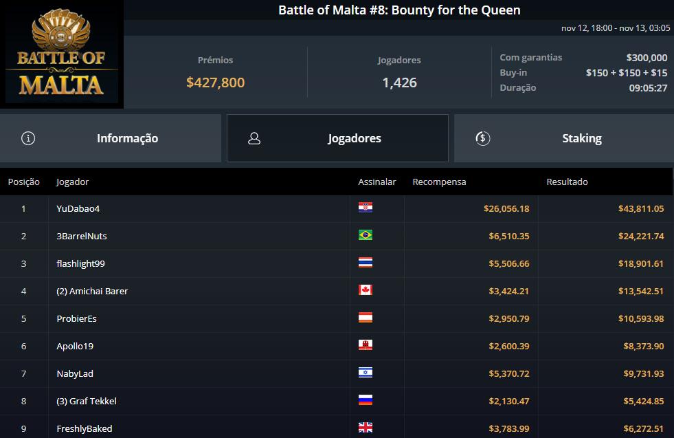 Battle of Malta #8 Bounty for the Queen