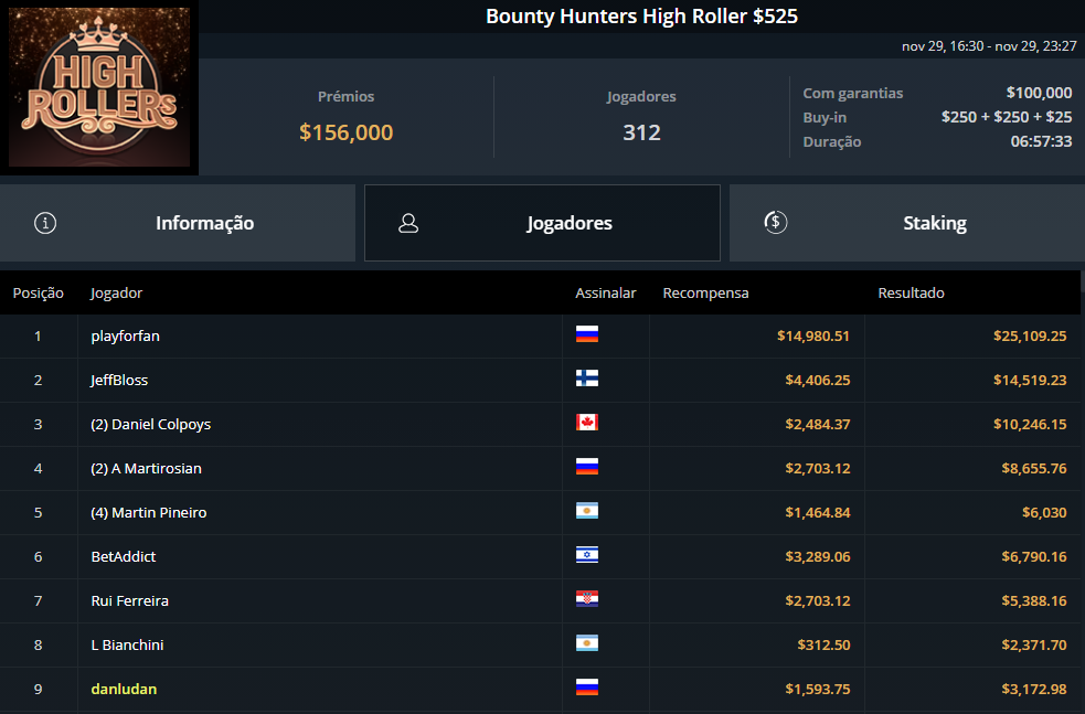Bounty hunters High roller $525