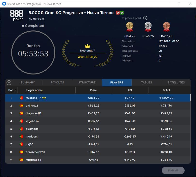 €5.000 Gran KO Progressivo
