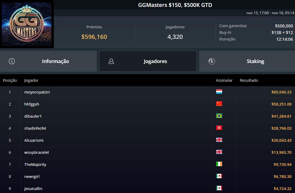 GGMasters $150