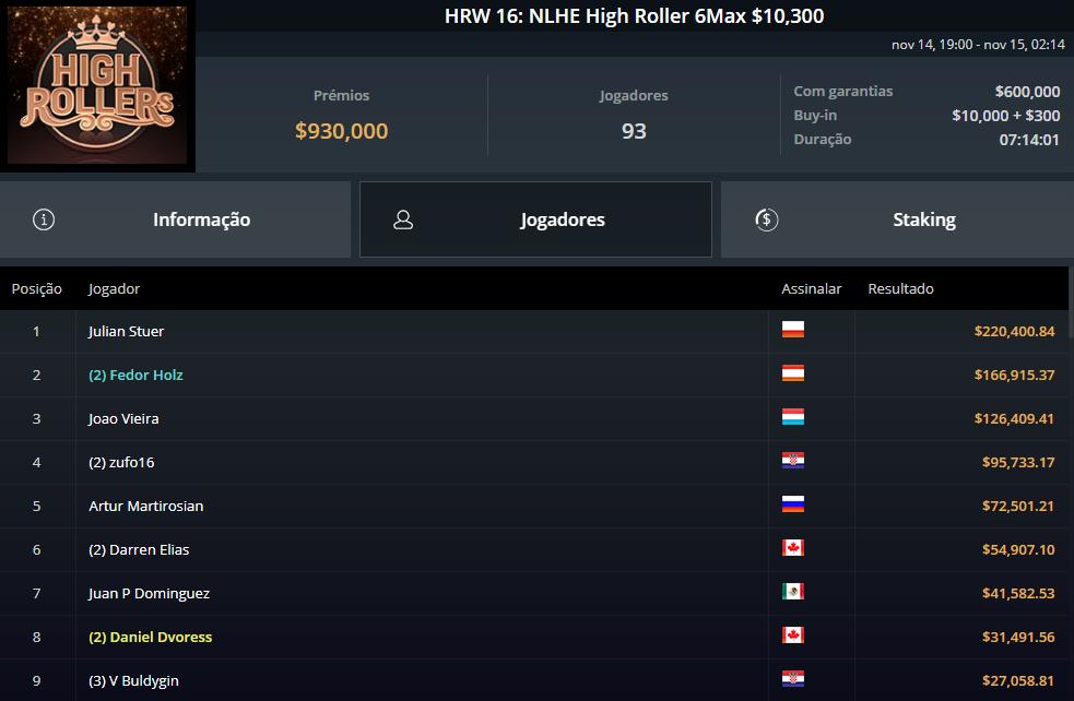 HRW #16 NLHE High Roller 6-Max $10300