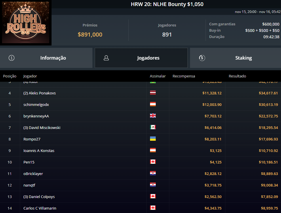 HRW #20 NLHE Bounty $1050