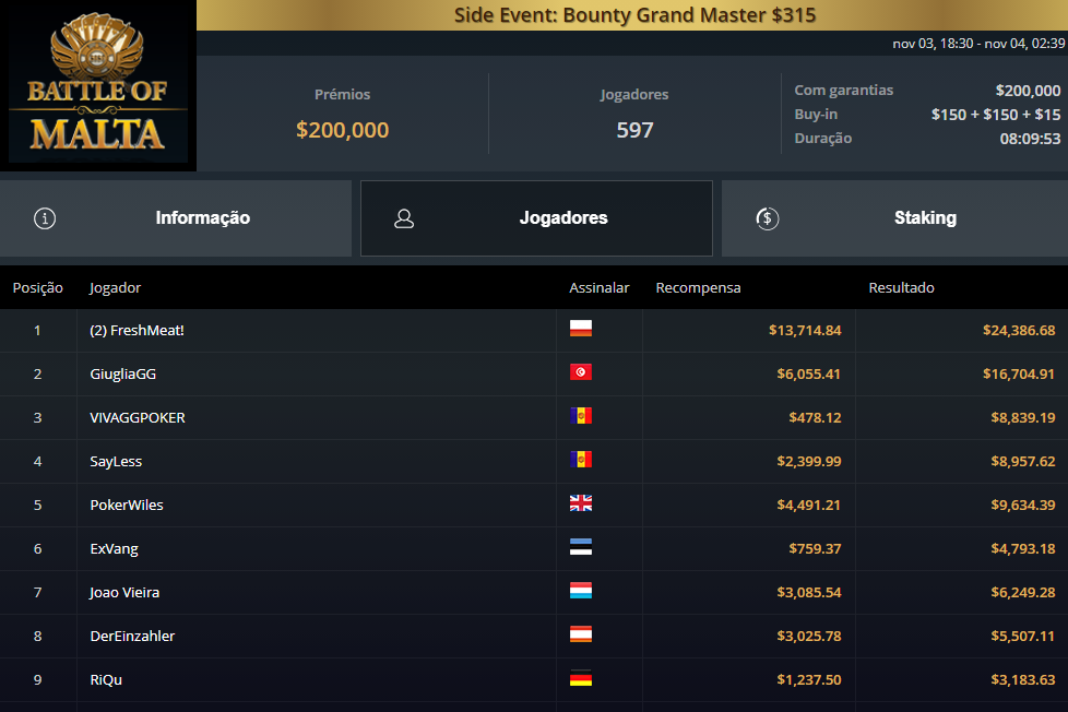 Side Event Bounty Grand Master $315