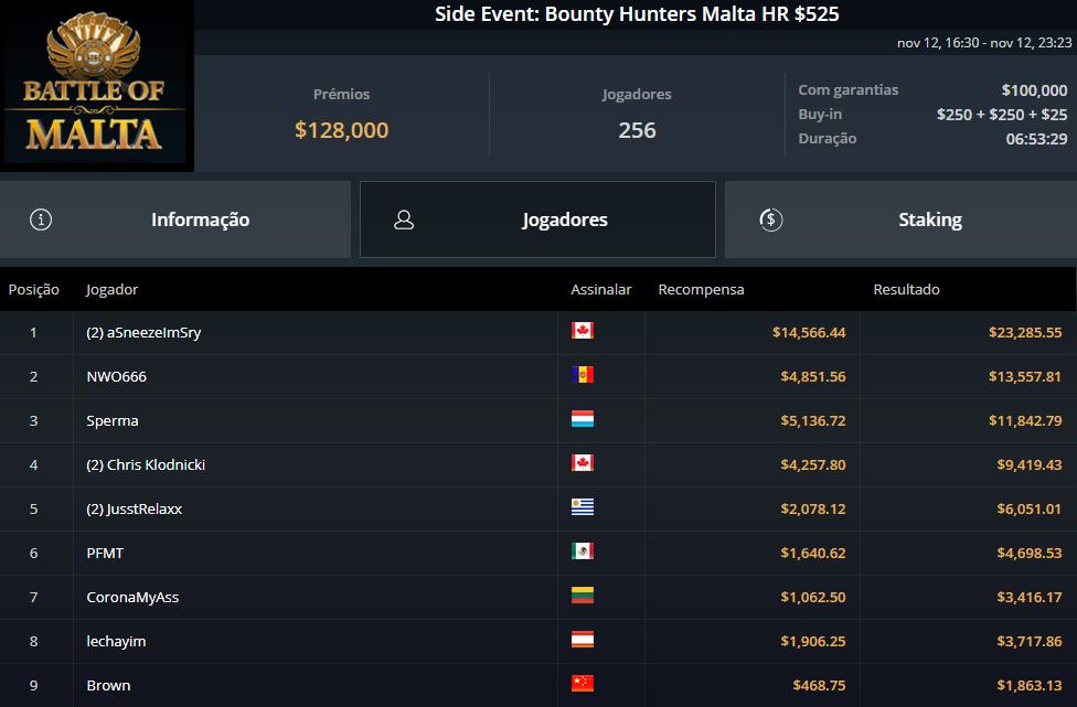 Side Event Bounty Hunters Malta HR