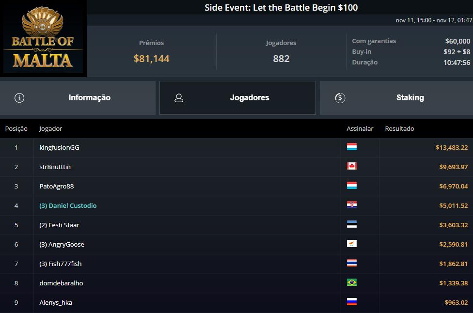 Side Event Let the Battle Begin $100