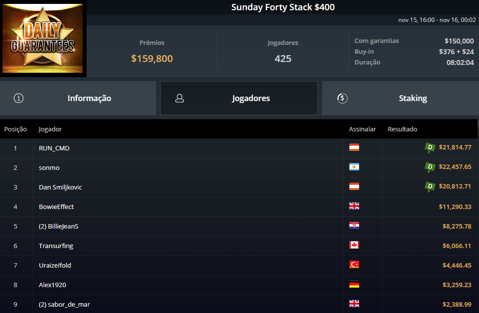 Sunday Forty Stack $400