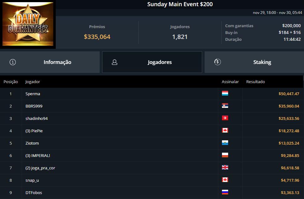 Sunday Main Event $200