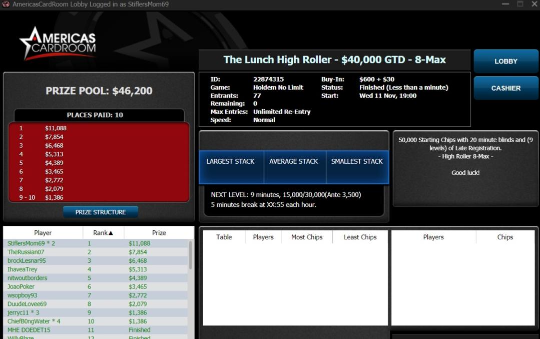 The Lunch High Roller $40000 GTD