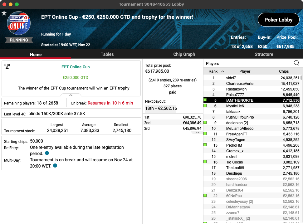 pokerstars ept online cup dia 2