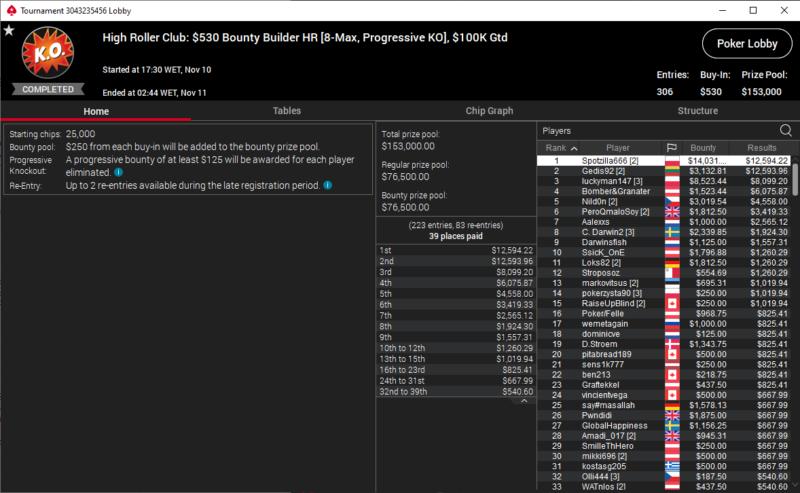 Spotzilla666 PokerStars