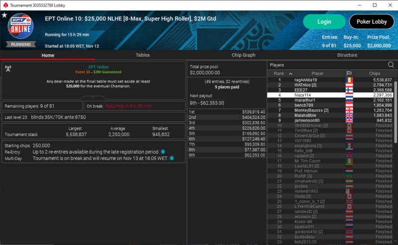 Naza114 Super High Roller
