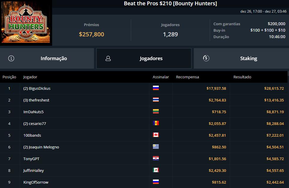 Beat the Pros $210 [Bounty Hunters]