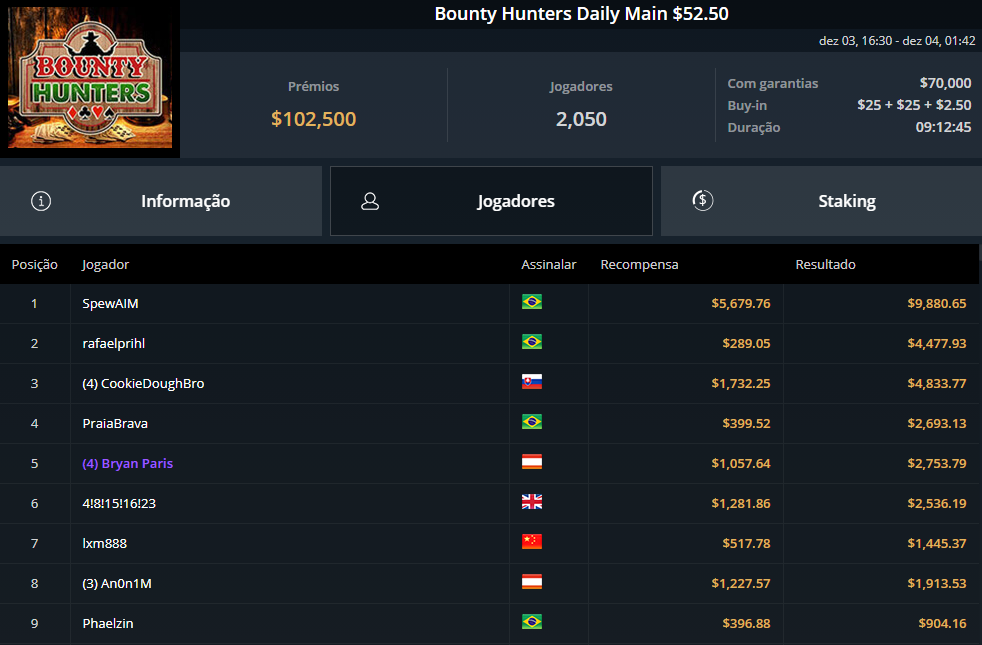 Bounty Hunters Daily Main $52