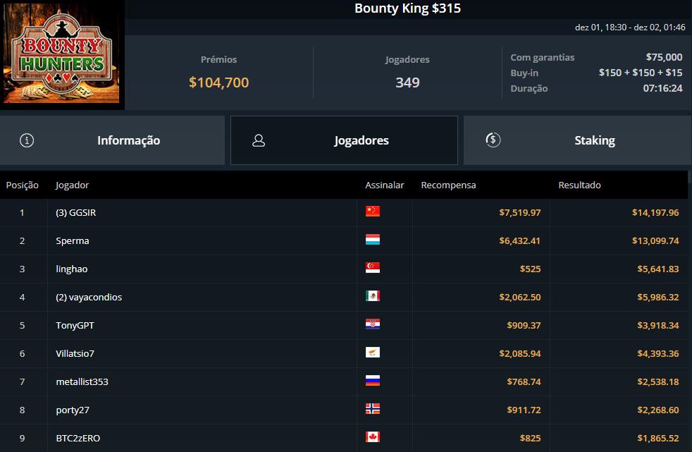 Bounty King $315