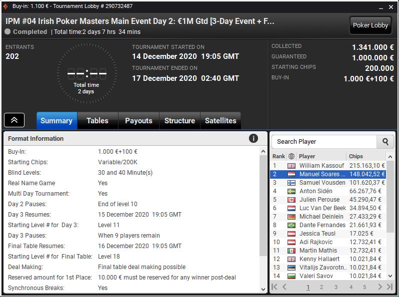 IPM #04 Irish Poker Masters Main Event