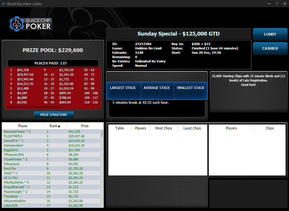 Sunday Special $125000 GTD