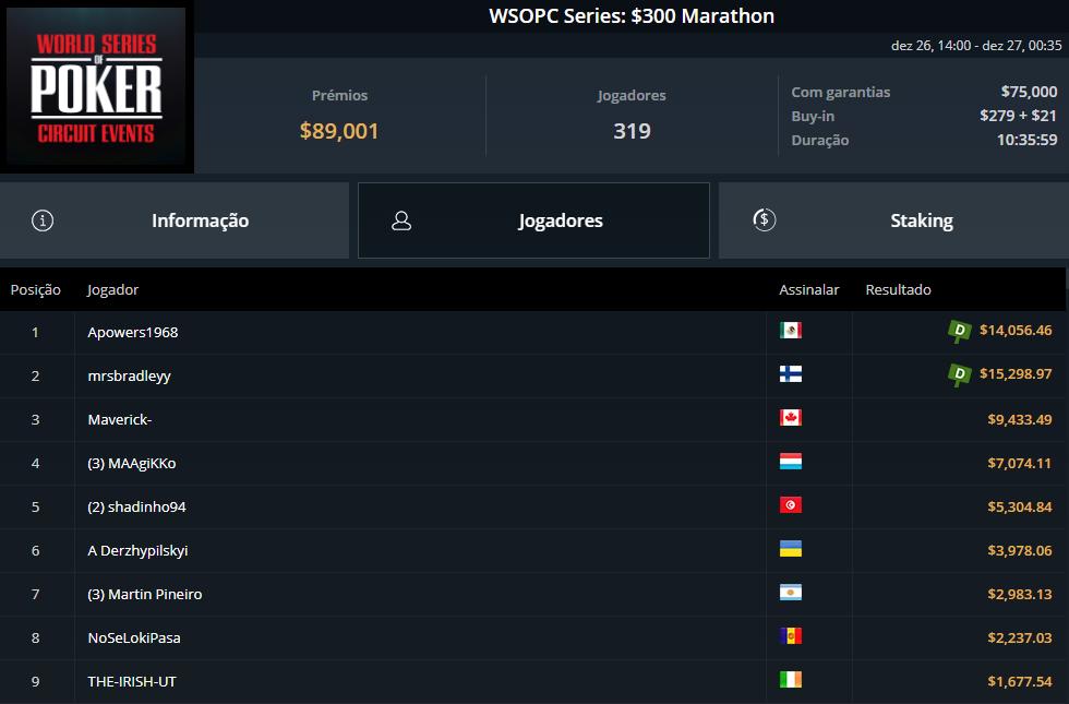 WSOPC Series $300 Marathon
