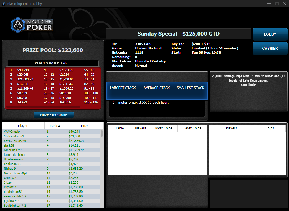 sunday Special $125.000 GTD