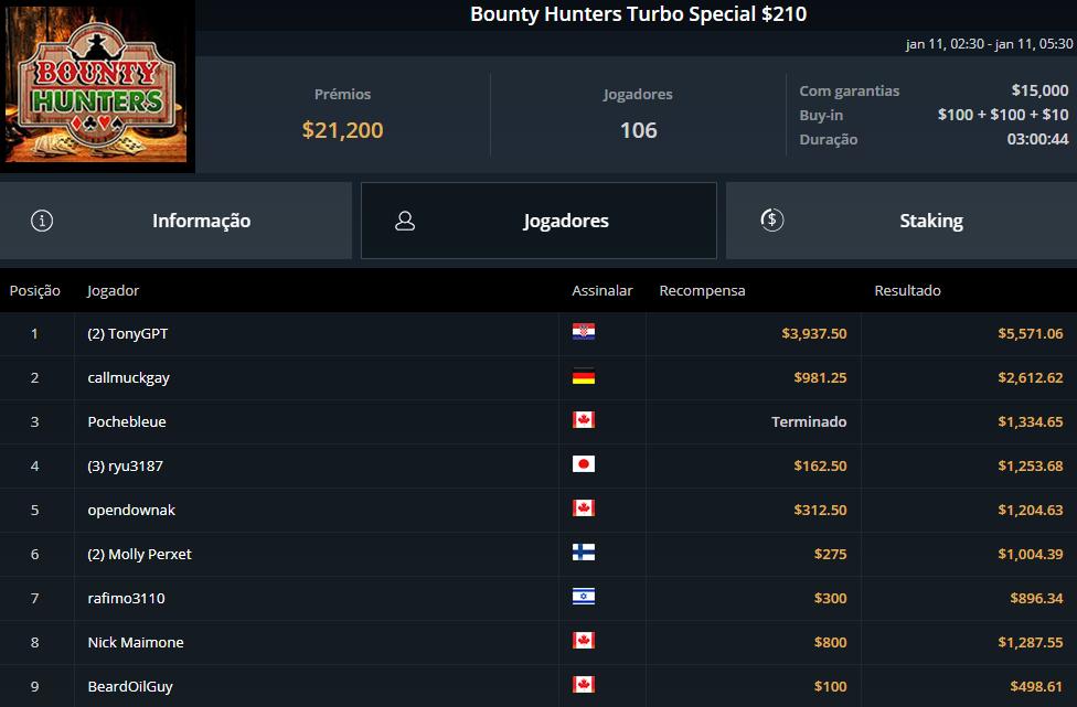 Bounty Hunters Turbo Special $210