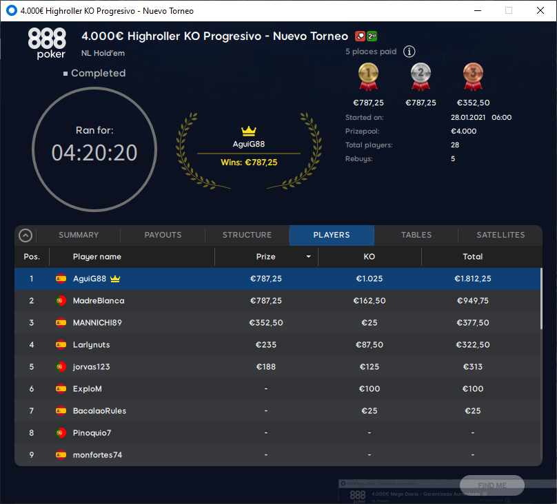€4000 Highroller KO Progressivo