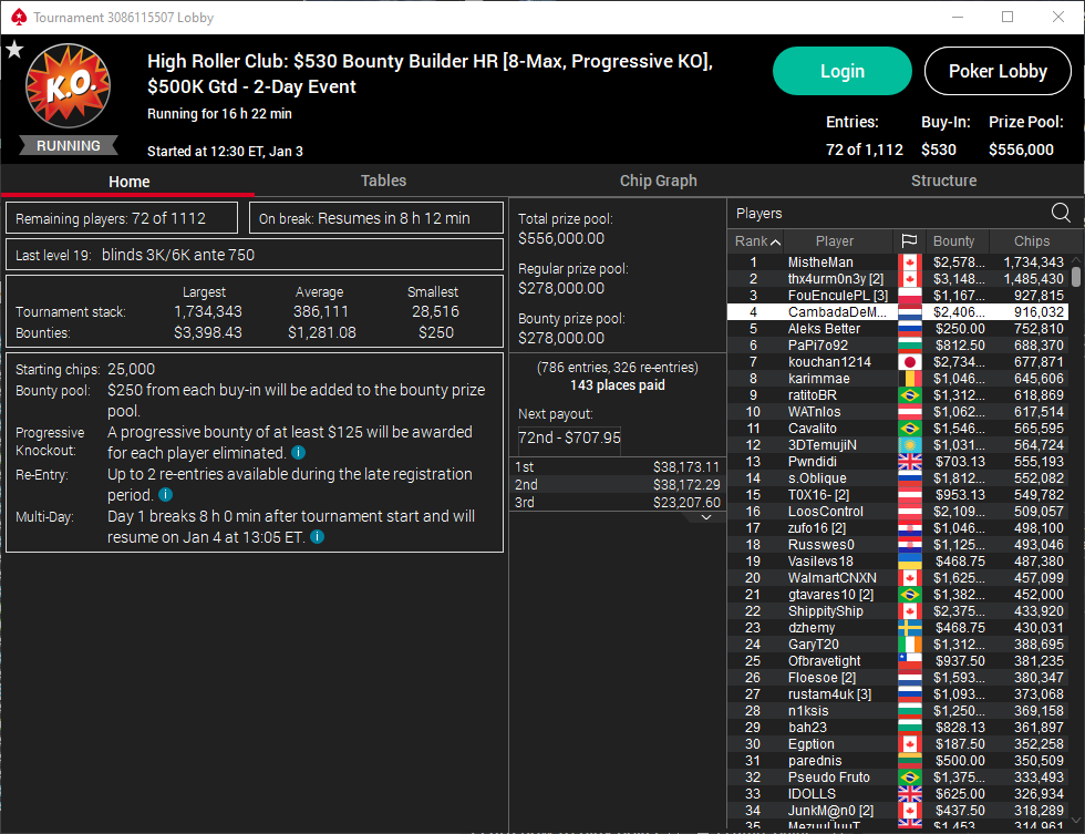 High Roler Club $530 Bounty Builder HR