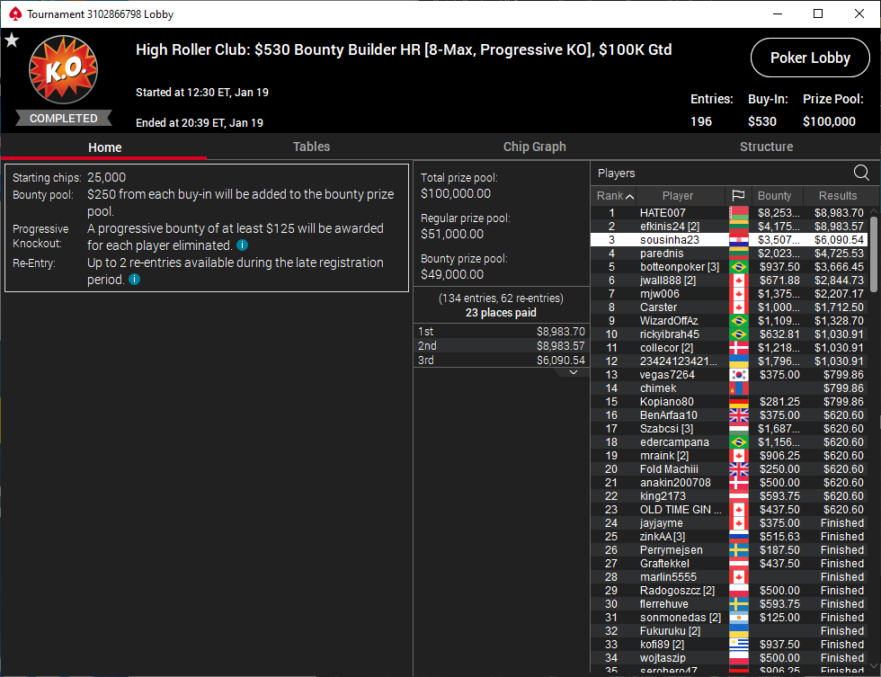 High Roller Club $530 Bounty Builder HR
