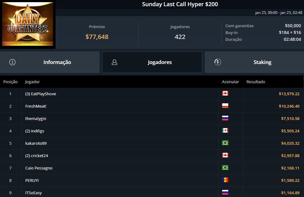 Sunday Las call Hyper $200
