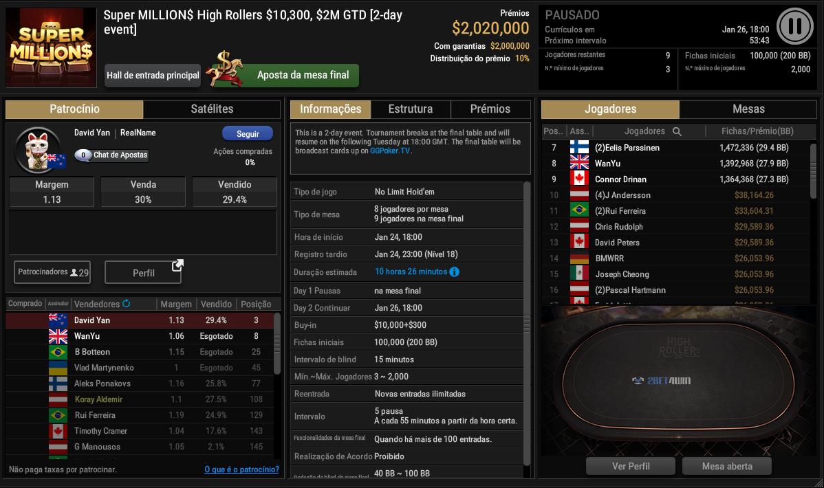Super MILLION$ High Roller $10300