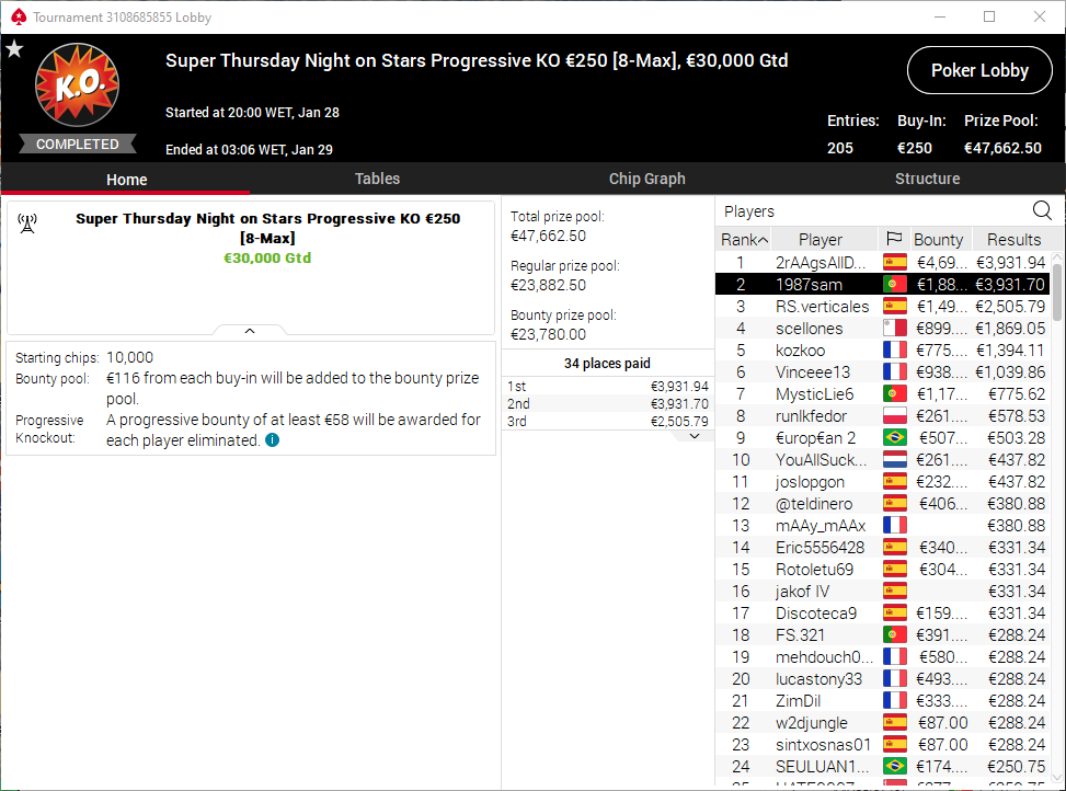 Super Thursday Night on Stars PKO €250