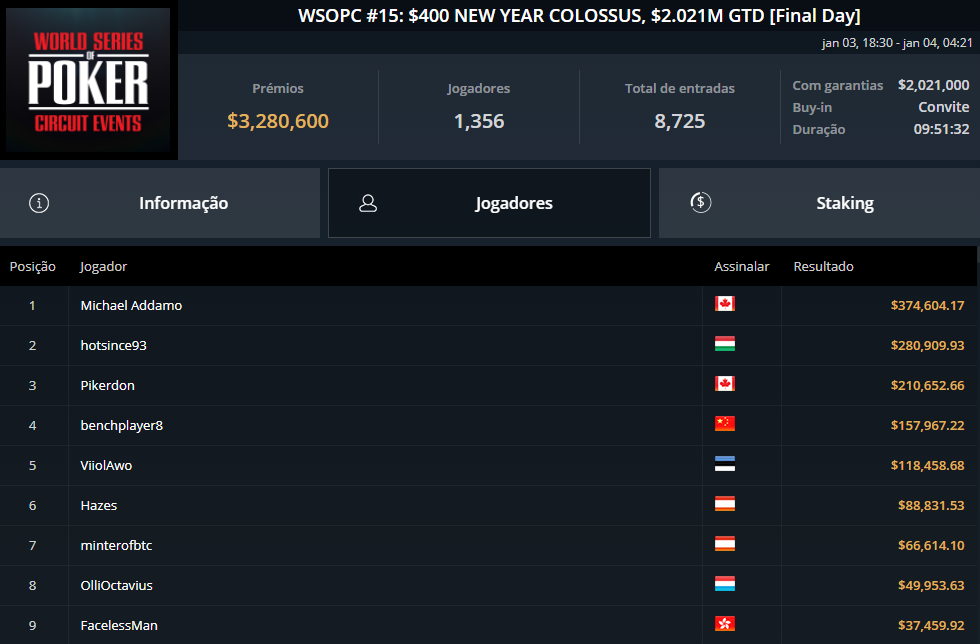 WSOPC #15 $400 New Year Colossus