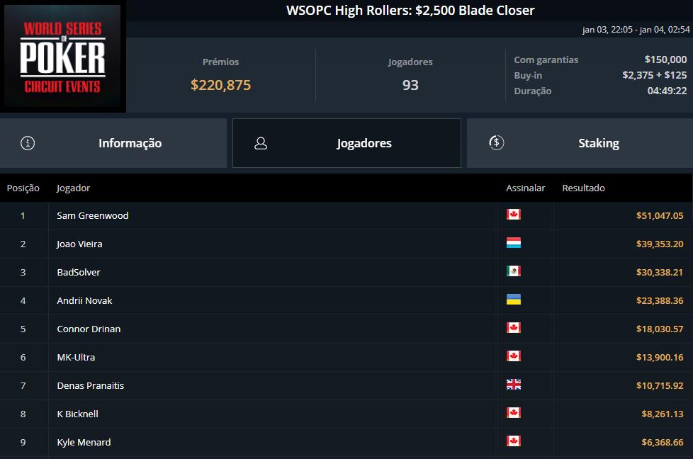 WSOPC High Rollers Blade Closer