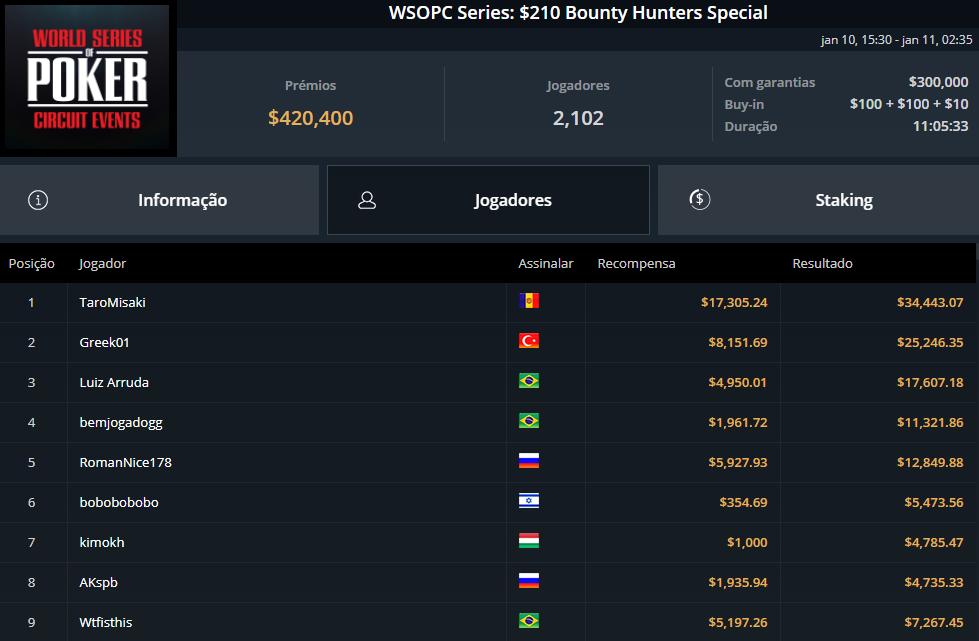 WSOPC Series $210 Bounty Hunters Special