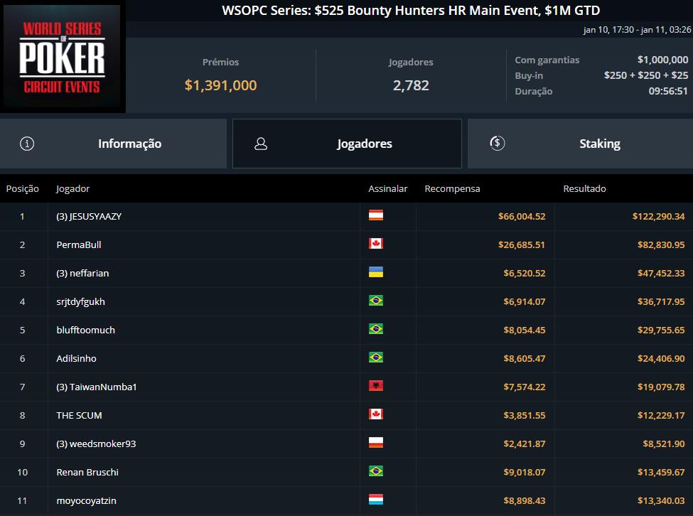 WSOPC Series $525 Bounty Hunters HR ME
