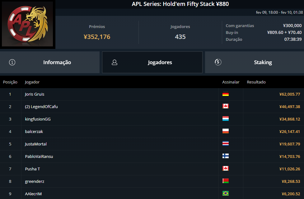 APL Series Holdem Fifty Stack