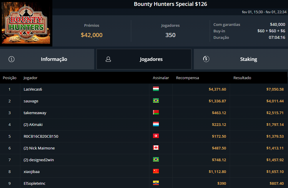Bounty Hunters Special $126