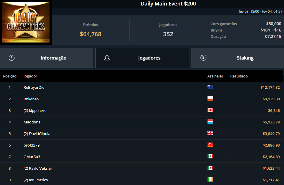 Daily Main Event $200