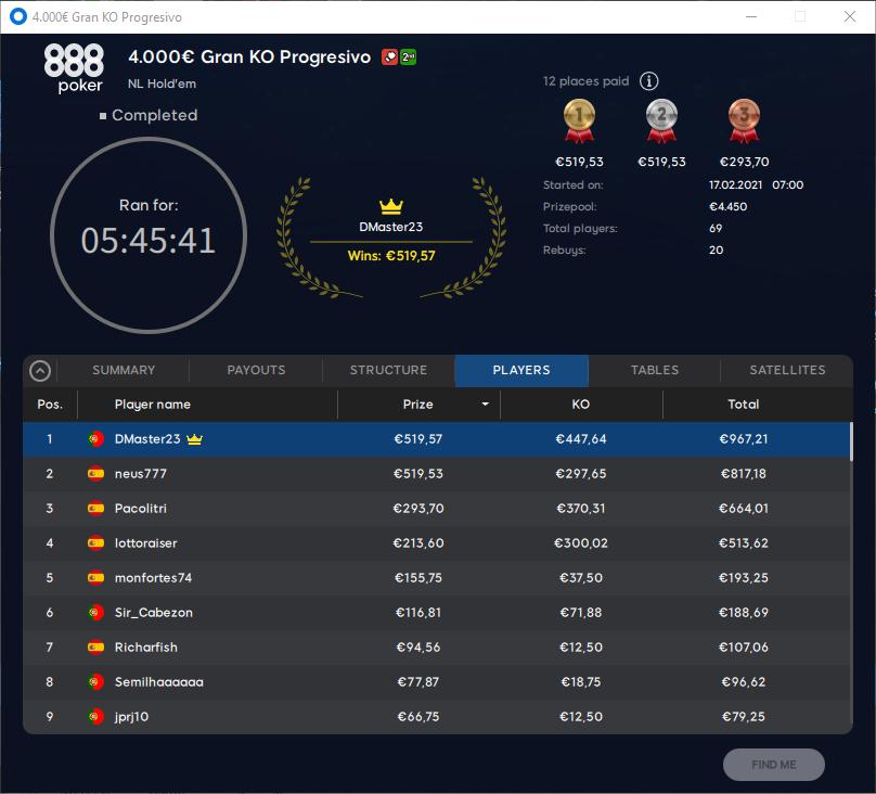 €4000 Gran KO Progressivo