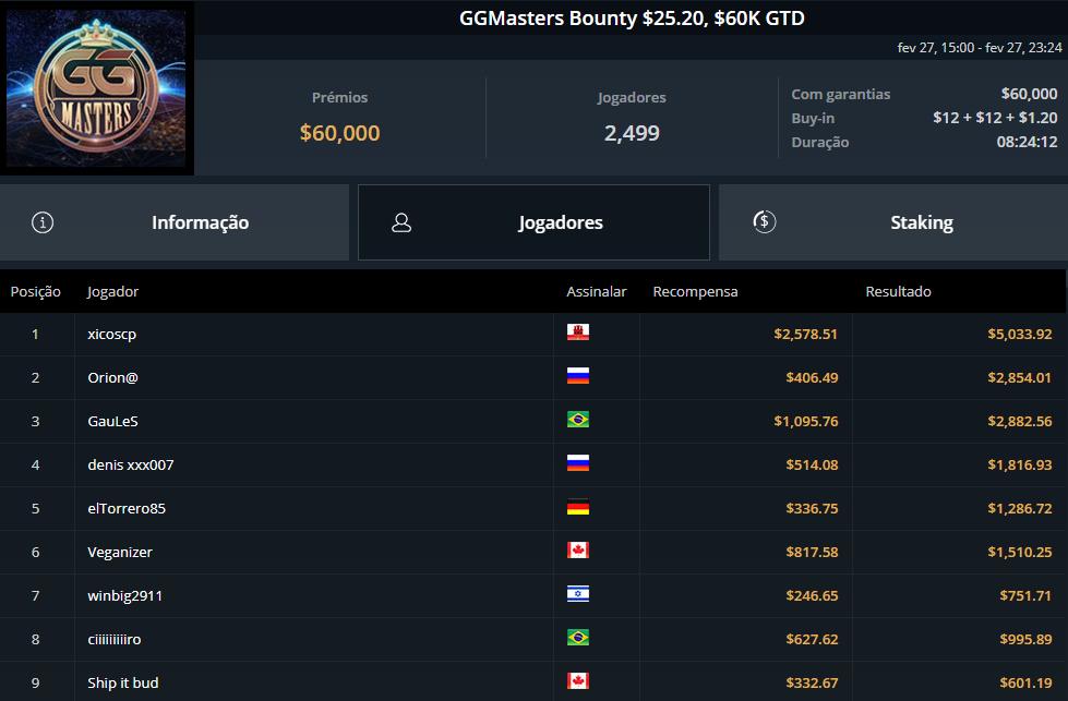 GGMasters Bounty $25