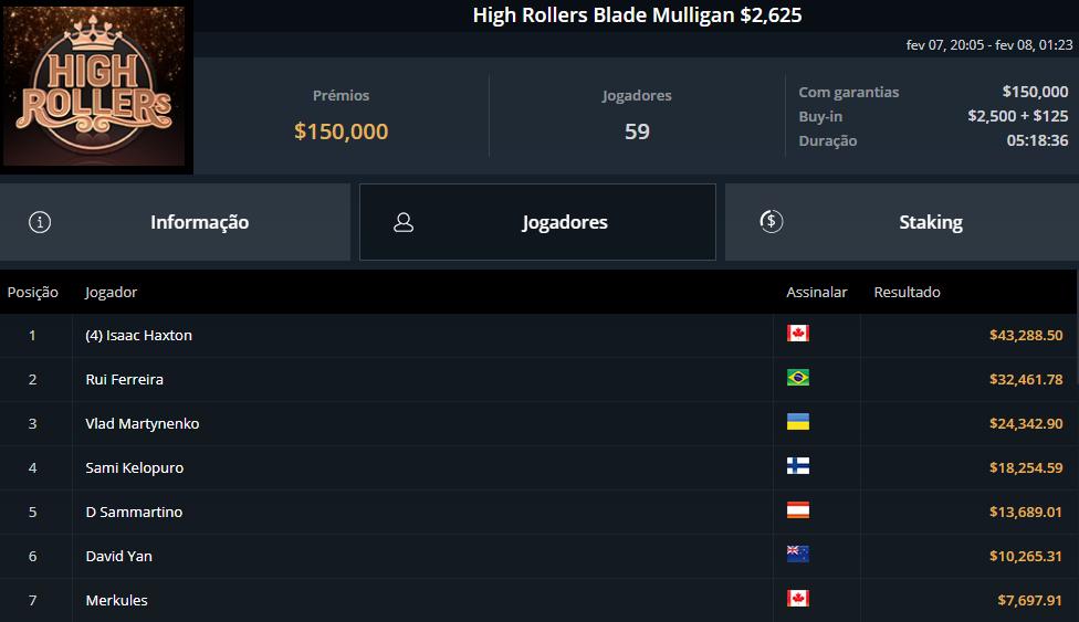 High Rollers Blade Mulligan $2.625