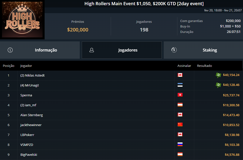 High Rollers Main Event $1050 - GGPoker