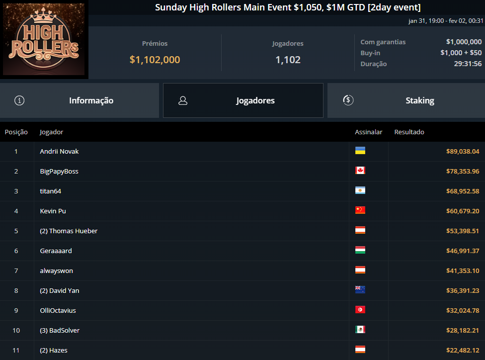 Sunday High Rollers Main Event