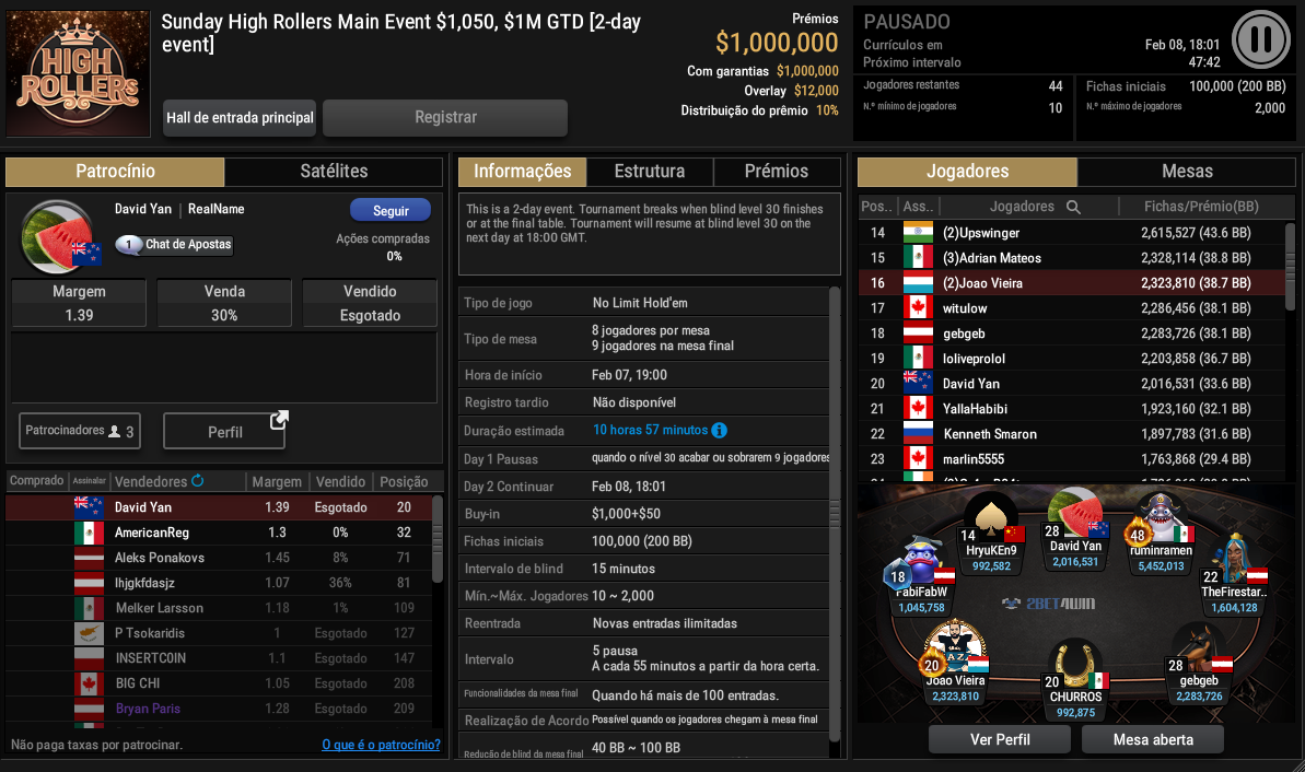 Sunday High Rollers Main Event Dia 2