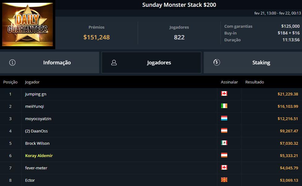Sunday Monster Stack $200