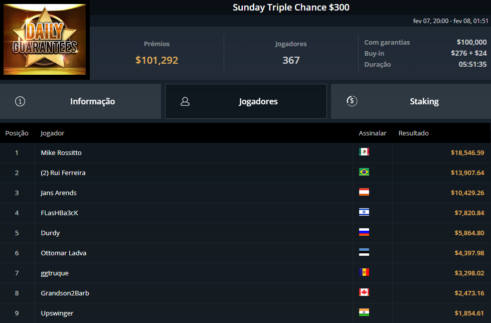 Sunday Triple Chance $300
