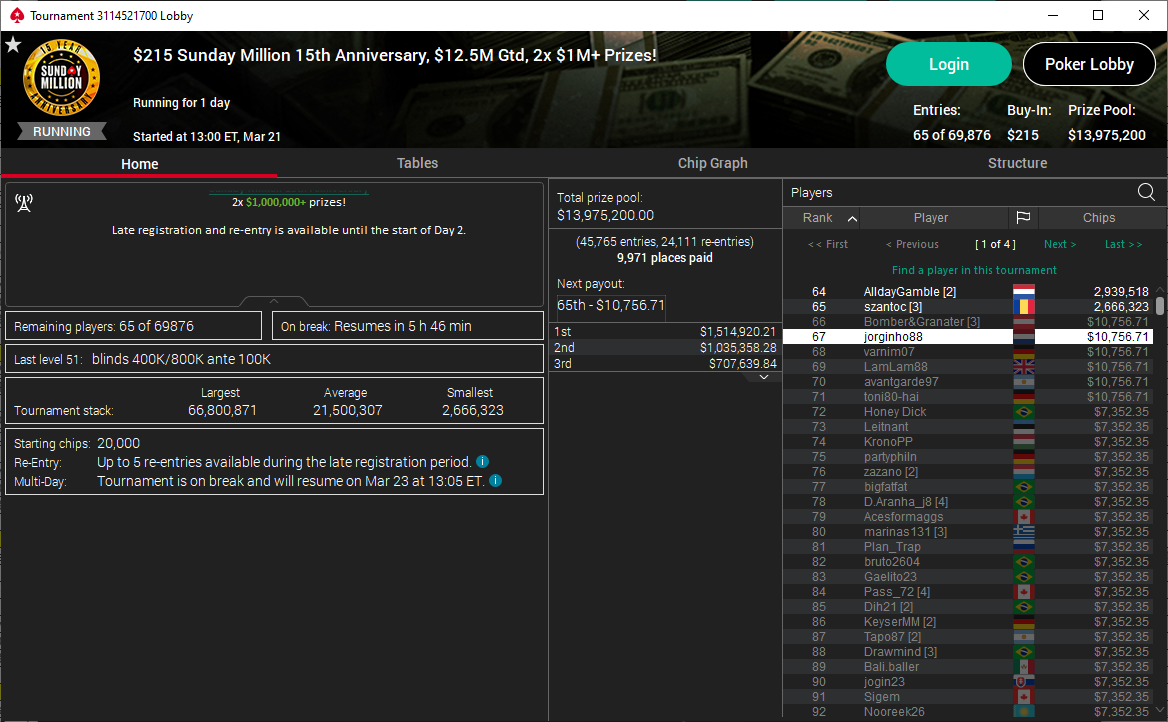 $215 Sunday Million 15th Aniversary