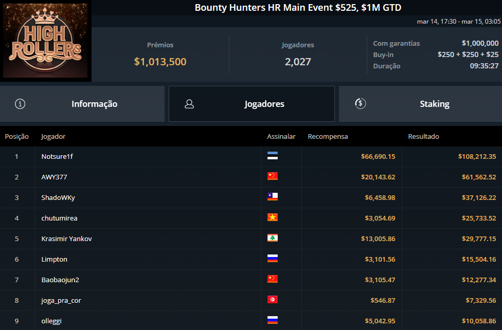 Bounty Hunters HR Main Event $525