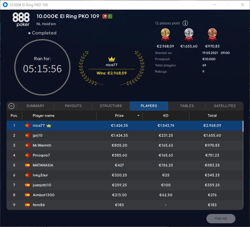 €100000 El Ring PKO 109