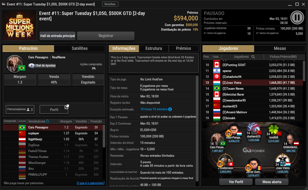 Event #11 Super Tuesday $1050 - GGPoker
